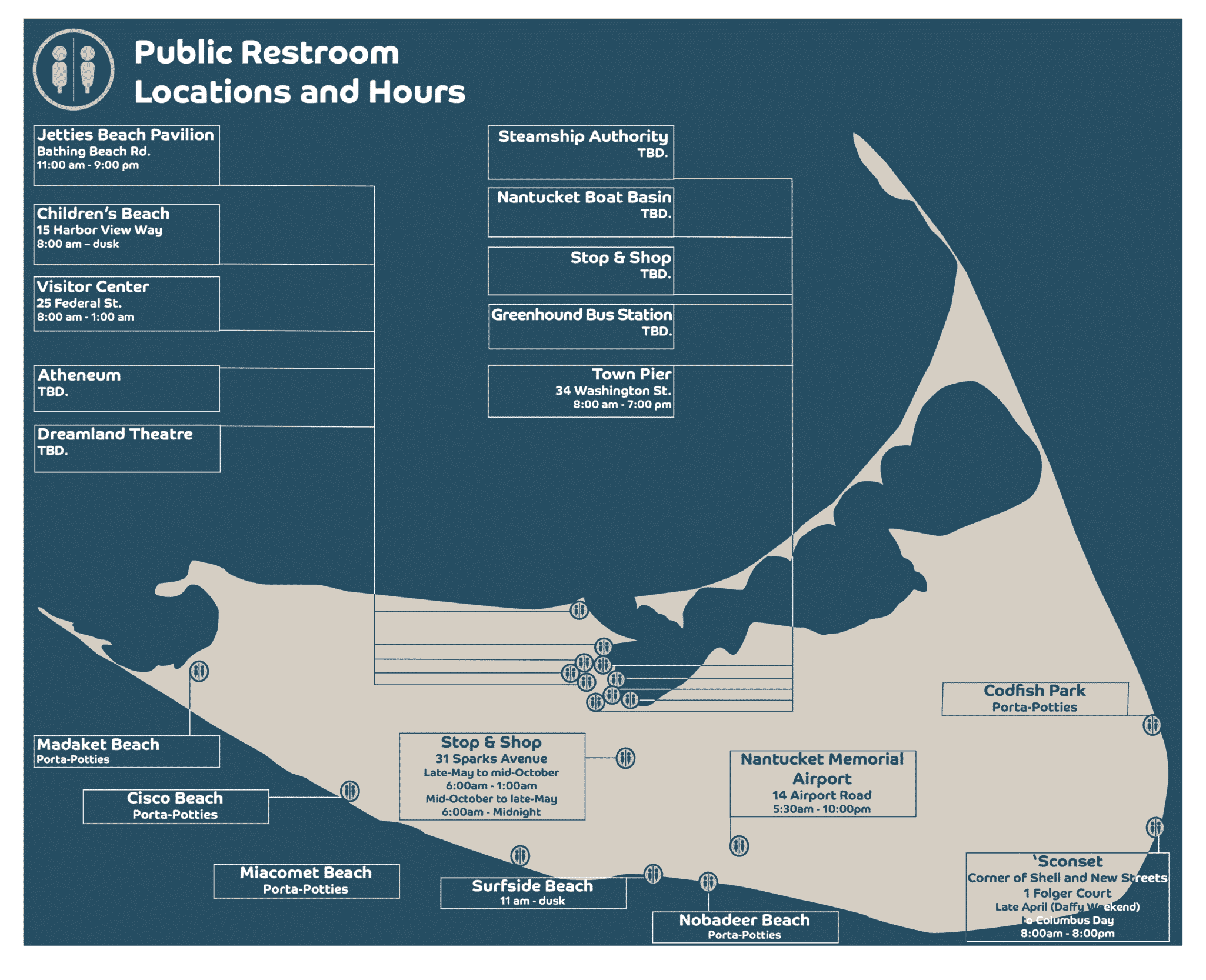 Public Restroom Locations and hours | Nantucket, MA